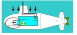 SEA-WOLF用WTC33-09