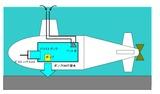 SEA-WOLF用WTC33-10
