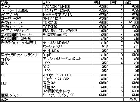 EC-SWDS2-OPT-5