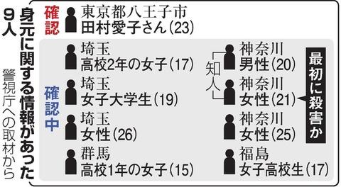 shiraishitakahiro20711090003