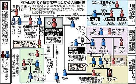 20121022-00000333-yom-000-1-view