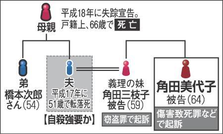 20121030-00000526-san-000-1-view