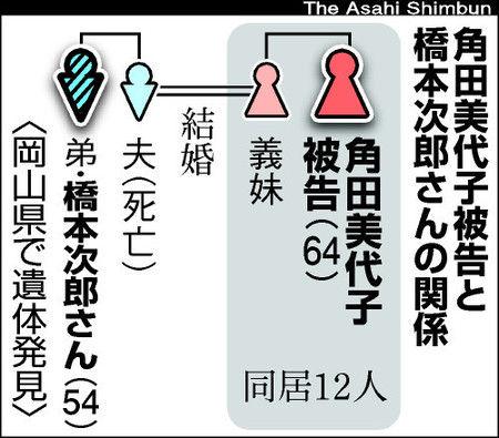20121105-00000004-asahi-000-1-view