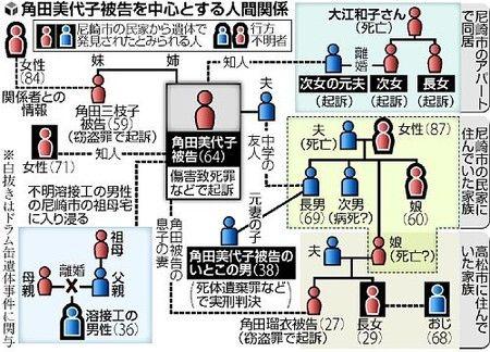 20121016-00000850-yom-000-1-view