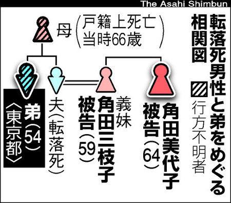 20121024-00000024-asahi-000-1-view