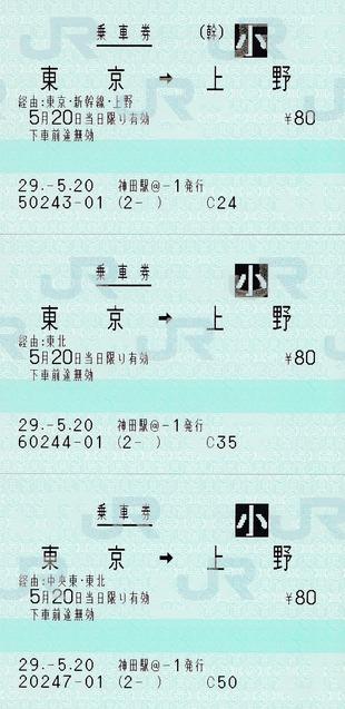 東京⇒上野 経路入力