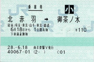 北赤羽⇒御茶ノ水 経由:埼京・東北
