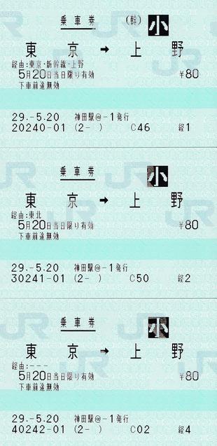 東京⇒上野 口座