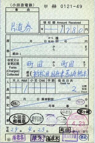 出補 町田→町田 経由:新松田・国府津・茅ヶ崎・橋本