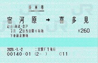 宿河原⇒喜多見 2020.-1.-2