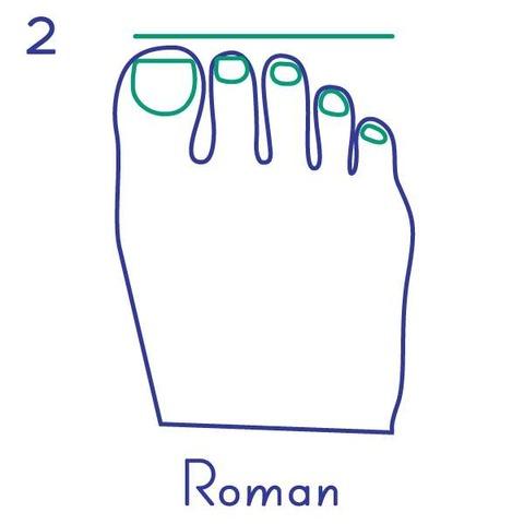 足の指の長さ3