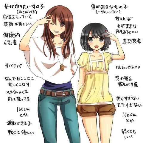 低身長女子