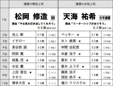 松岡修造7