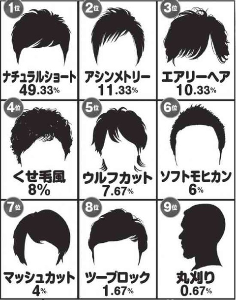 女ウケ髪型2