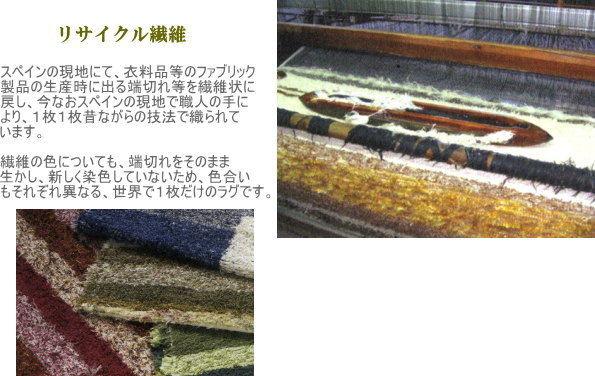 スペインにて、衣料品等のファブリック製品の生産時に出る切れ端を繊維状に戻し、一枚一枚昔ながらの技法で織られています。