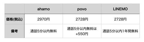 スクリーンショット 2021-03-26 11.29.47