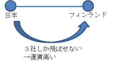 日本-フィンランド