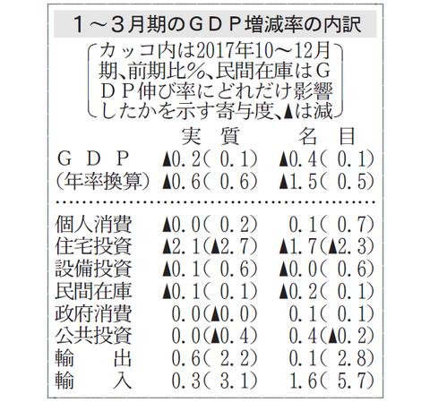 96958A9F889DE00-PB1-1
