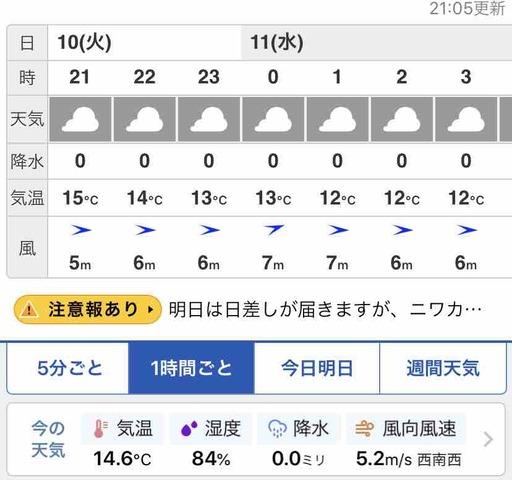 明日 の 風 の 強 さ