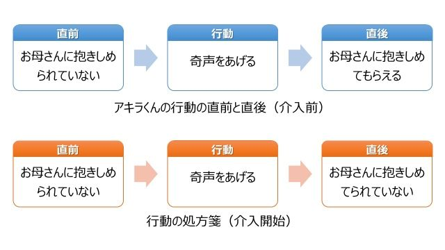 行動分析2 (640x360)