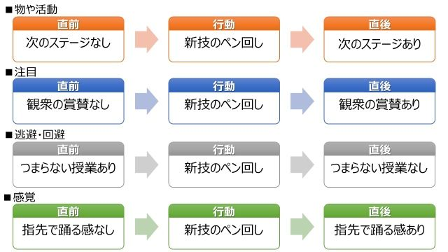 行動分析4 (640x360)