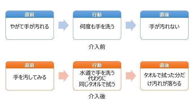 行動分析5 (640x360)
