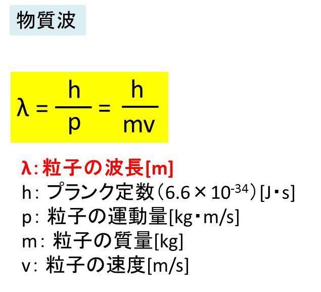 不確定性原理と「死後の生」 (15) ~物質波①~ : いつか迎えに来て ...
