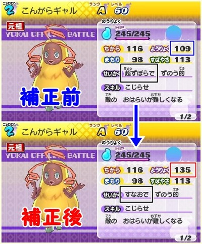 ずのうてき(比較)