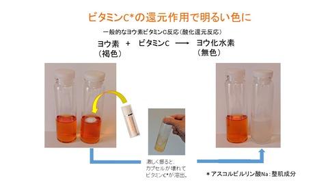 ビタミンCの還元作用