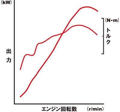 P16_出力特性イメージ図のコピー