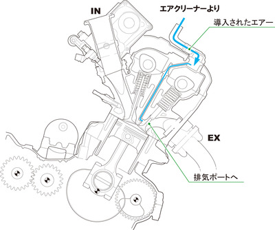 P19_ビルトインエアインジェクション構造イメージ図のコピー