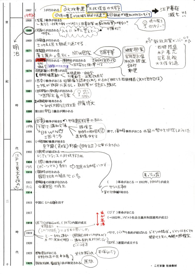 ... のすすめ : 道草式の歴史学習 : 歴史 中学 年表 : 中学