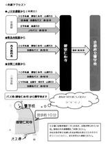 2015京都YF案内4