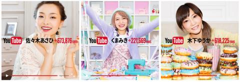 youtube_2015-e1456411947176