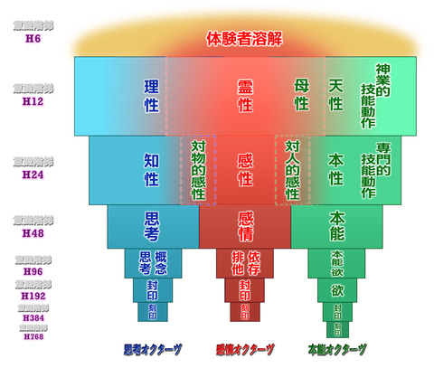 20191213-The_map_4A-2