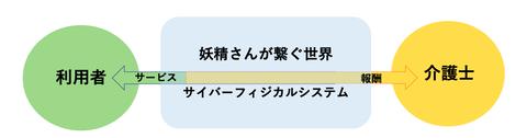 スクリーンショット 2021-05-17 14.12.06