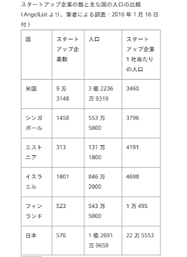 スクリーンショット 2021-03-29 23.48.08