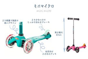 mini-micro