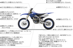 ft_yz450f