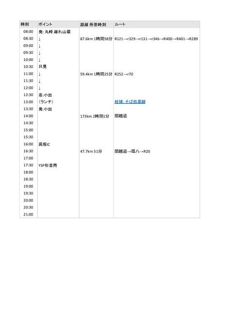 YSPツーリング2020秋.xlsx - 20201108_復路-page-001