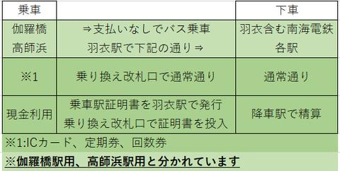 高師浜線3