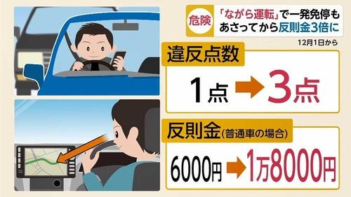 【ながら運転】赤信号でスマホ操作はセーフ? 気になる線引き