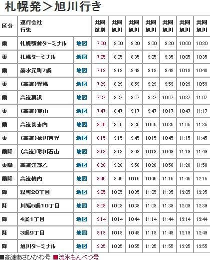 雪まつり バス 時刻表 札幌→旭川