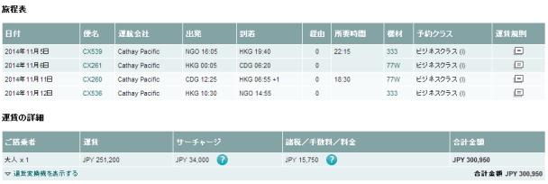 CX NGO-CDG C