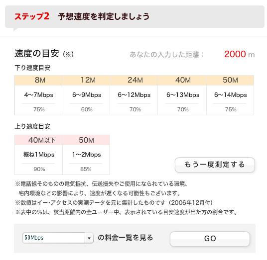 ADSL 距離3 2km