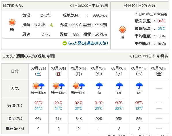 ソウル 天気