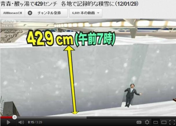 酸ヶ湯温泉 豪雪