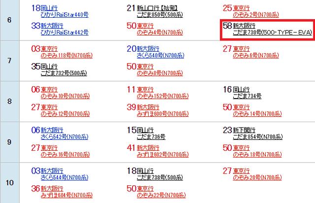 撮り鉄1 新幹線