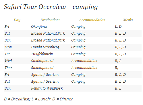 ナミビア 10日間ツアー3
