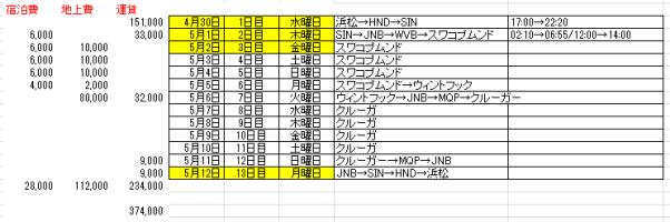 JNB-ウォルビスベイ Plan1